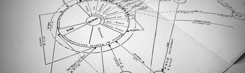 Visualisierung des Versetzungsplan des diplomatischen Dienstes der Schweiz aus dem Jahre 1953, Schweizerisches Bundesarchiv.