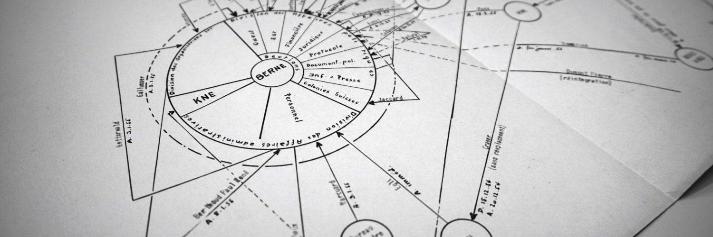 Versetzungsplan des Eidgenössischen Politischen Departements aus dem Jahre 1953. Quelle: Schweizerisches Bundesarchiv.